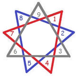 Nine Star